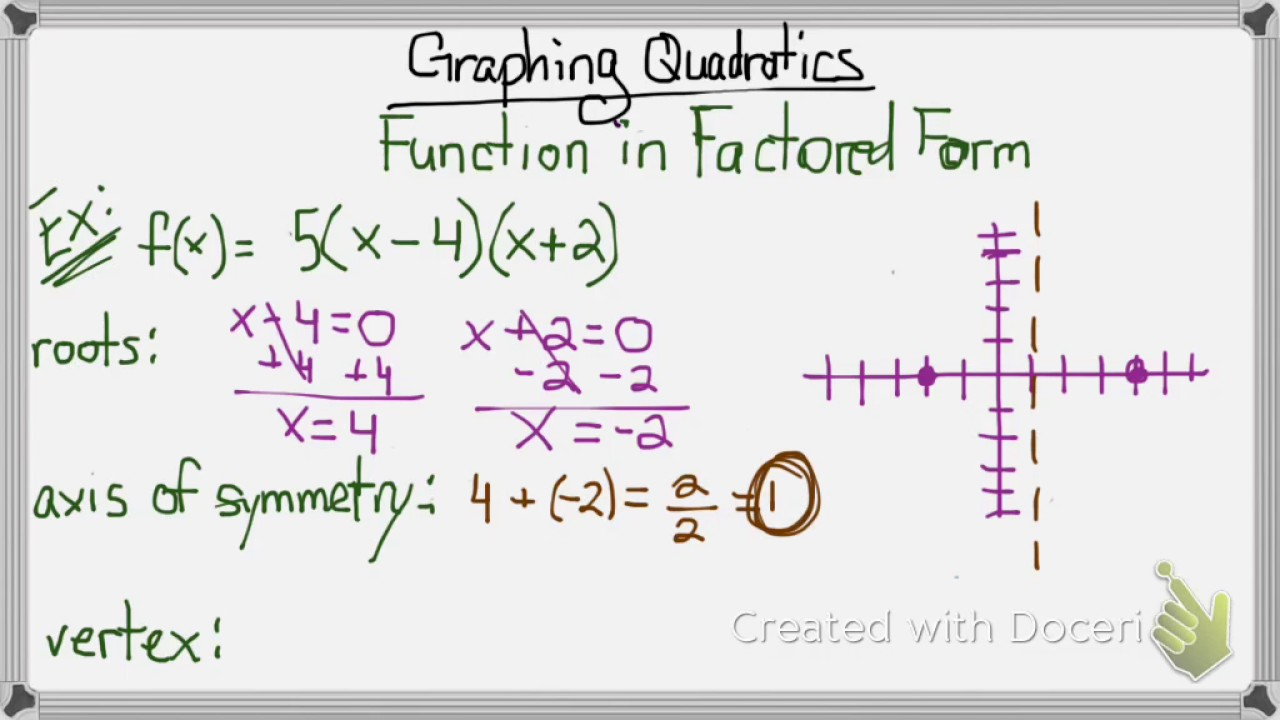 Graphing Quadratics Factored Form - YouTube