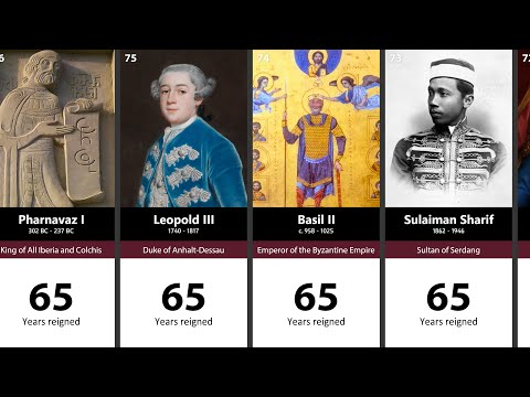 100 Longest Reigning Monarchs In History