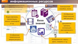 Collaborator - веб-инструменты обучения сотрудников и развития персонала