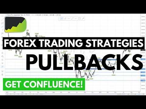 How To Trade Pullbacks With Confluence (Forex Trading Strategy)