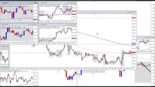Forex Bank Trading Strategy - Live Setups for May 2015 Part 1