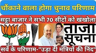 Delhi Assembly Election Exit Poll Fail & Satta Bazar Survey is Last Result AAP Congress BJP Kejriwal
