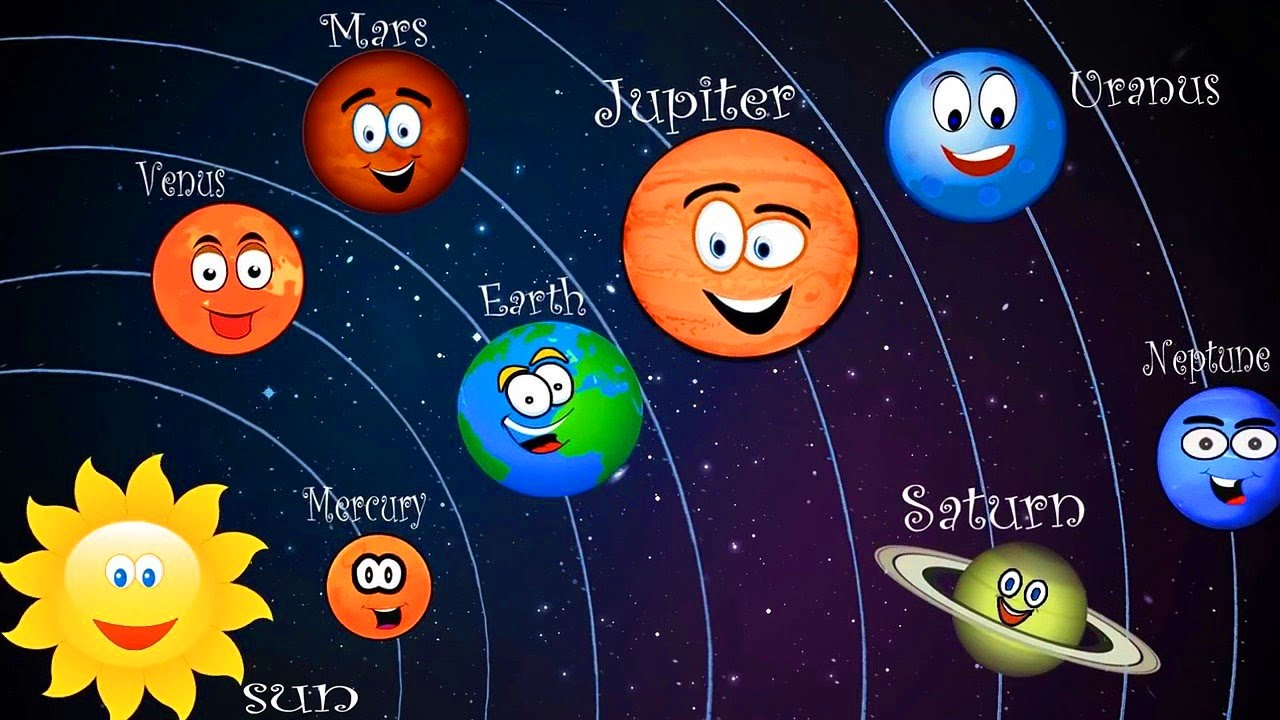 MY FRIENDLY PLANETS KIDS STORY TO LEARN - YouTube