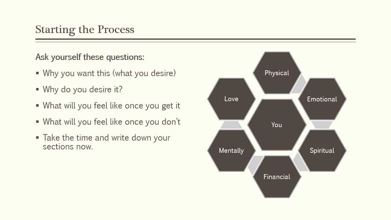 worksheet Jim Rohn Goal Setting Worksheet setting goals for yourself the step by guide motivation youtube