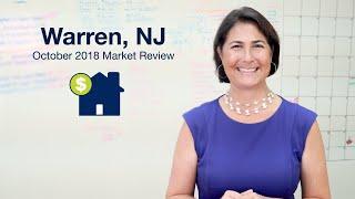 Weiniger Group: Market Update October 2018, Warren TWP