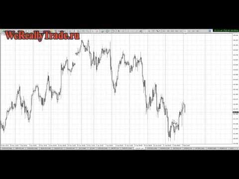 Аналитический обзор Форекс и Фондового рынка на 10.02.2014