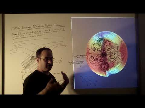 Metallic Hydrogen Physics - New Stellar Model