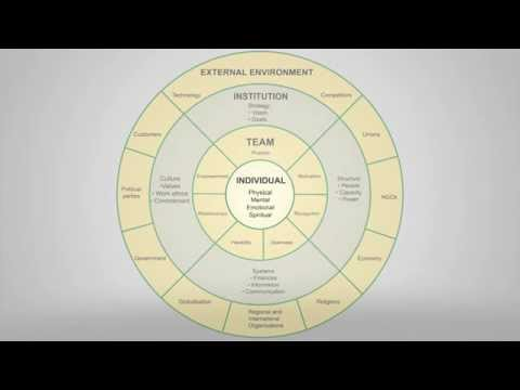 MBA Business Ethics and Corporate Governance (video 1 of 6)