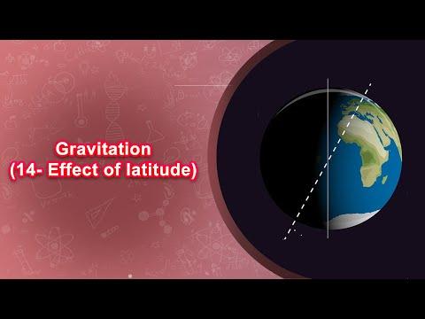 Gravitation(14- Effect of latitude)
