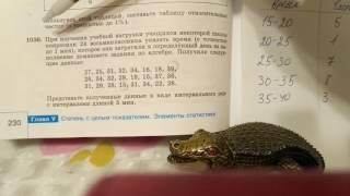 1036 Алгебра 8 класс, элементы статистики при изучении учебной нагрузки учащихся некоторой школы