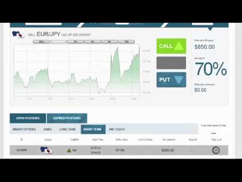 Binary options automated signals