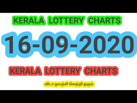 16-09-2020 | Kerala Lottery Guessing And Chart | Today Guessing Only