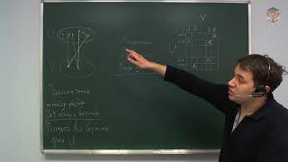 Занятие 18 Диофантовы уравнения малой степени