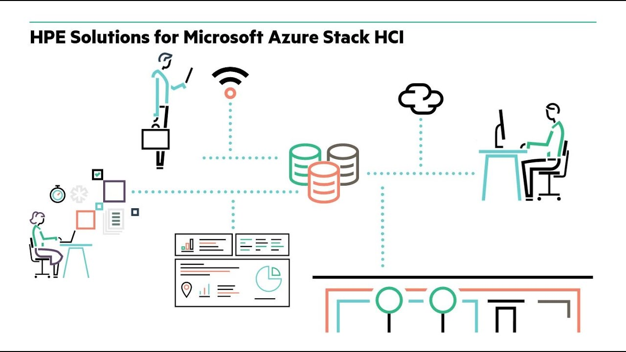 HPE Solutions for Microsoft Azure Stack HCI