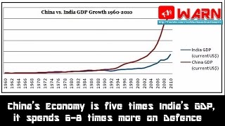 China's Economy is five times India's GDP, it spends 6-8 times more on Defence