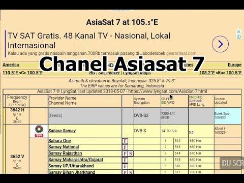 Asiasat 105 5e