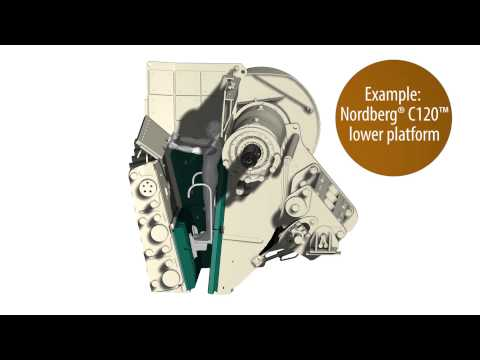Maintenance platform for Nordberg® C Series™ jaw crushers