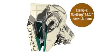 maintenance platform for nordberg c series jaw crushers