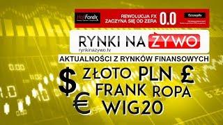 Start dnia od godziny 9:15 @Rynki Na Żywo 28.09.17, #214