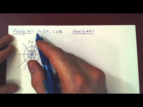 Orthogonal Families of Curves - 1