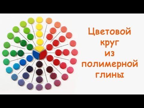 Как смешивать цвета? Вся палитра из 3 цветов!