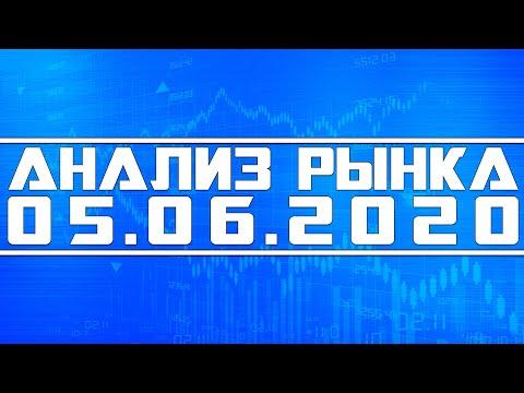 Анализ рынка на 05.06.2020 + Технический анализ акций (спекуляции) + Нефть + ОПЕК + Доллар