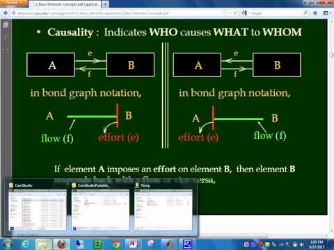 Introduction Basic Elements  in Bond Graph notation 1792013 1314 6