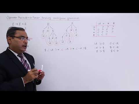 resolving-ambiguous-grammar-using-operator-precedence