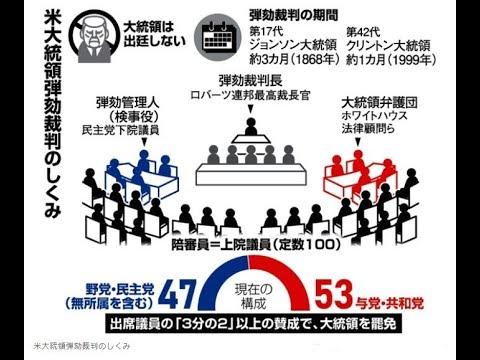 は と 弾劾 裁判 裁判官弾劾裁判所公式サイト /