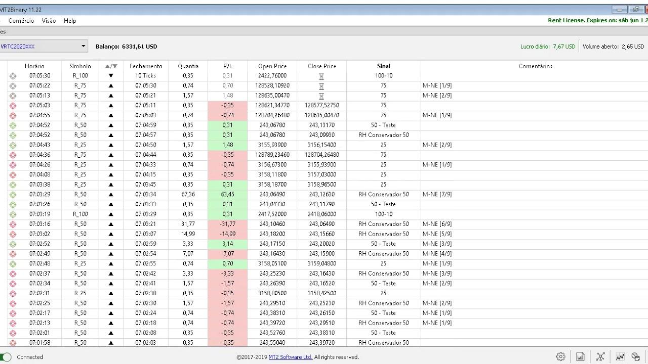 pasirinkimo binaire trader automatique