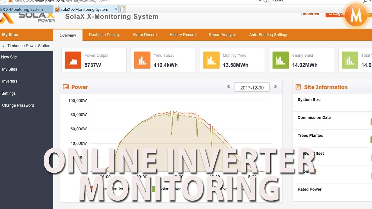 SOLAX Box Solar Inverter - Internet Monitoring Setup