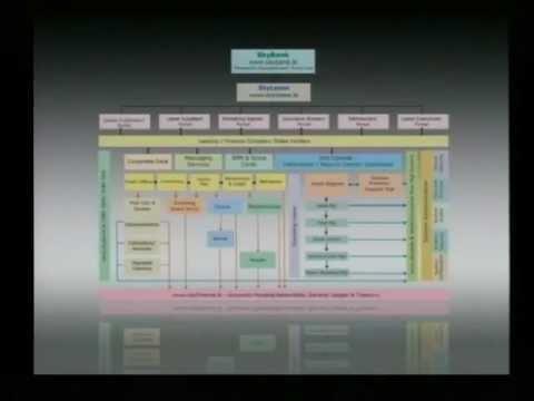 One World through ICT Part 03