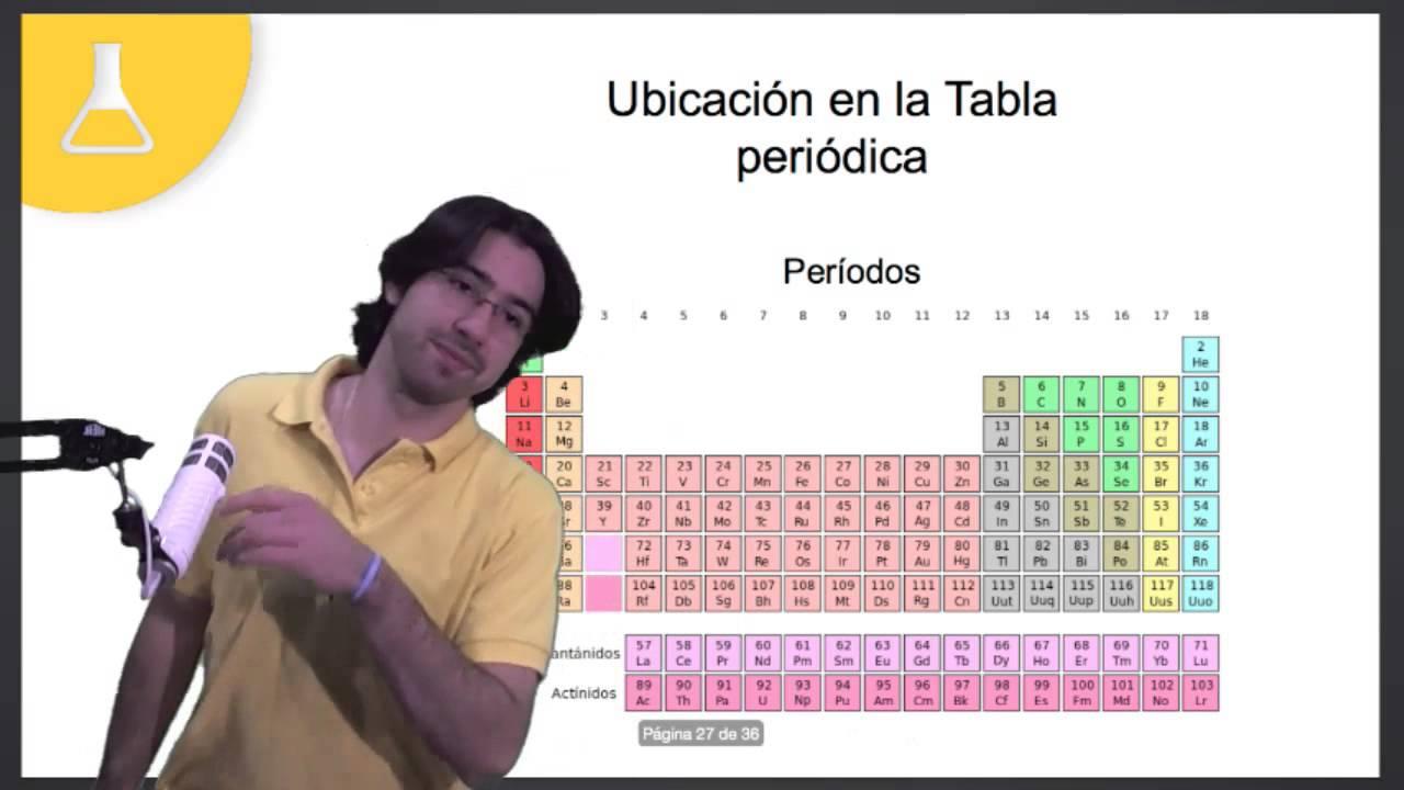 Clase 5 psu qumica 2015 tabla peridica i youtube clase 5 psu qumica 2015 tabla peridica i urtaz Gallery