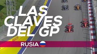 La polémica entre Vettel y Leclerc en Sochi | Resumen GP Rusia F1 2019