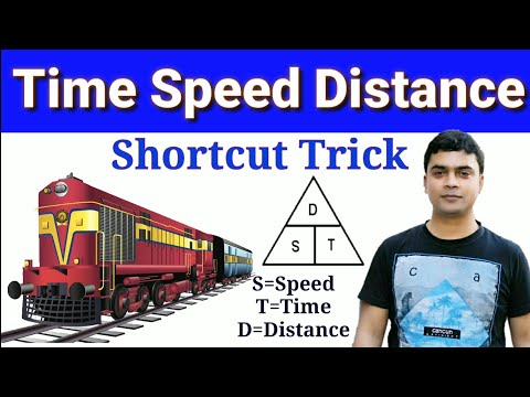 Time Speed And Distance Trick | Train question shortcut tric