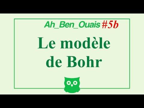 AhBenOuais5b : le modèle de Bohr de l&39;atome d&39;hydrogène
