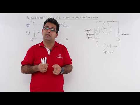 Introduction to Refrigeration and Air Conditioning