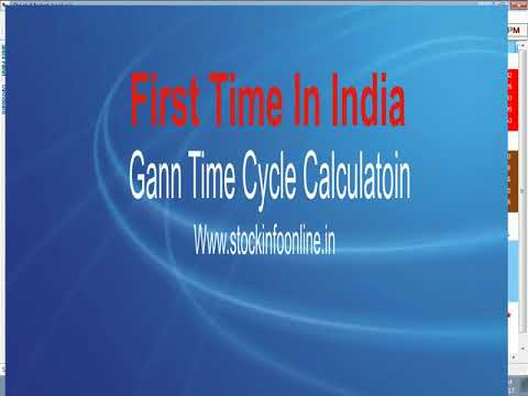 Gann Price TIme Square in Crude Oil by omprakash # How TO calculate Time &  Price Target