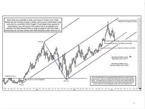 CME How to Trade Gold Futures using the Language of Price to Guide Your Decisions 20111215 1702 1