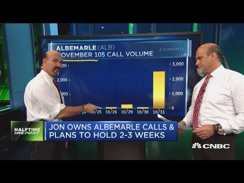 Traders bet on Albemarle & this staples stock
