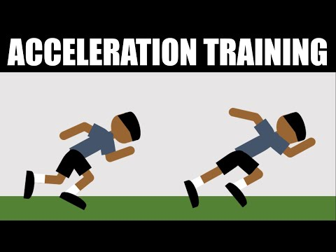 Training for Acceleration | Methods to Develop Sprint Speed