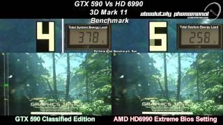 gtx 590 vs hd6990