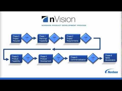 nVision Launch Video - YouTube