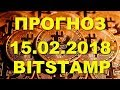 BTC/USD — Биткойн Bitcoin Bitstamp прогноз цены / график цены на 15.02.2018