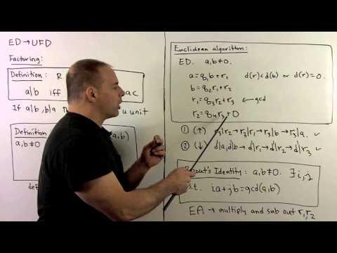 RNT2.3.  Euclidean Domains