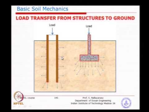 Mod-01 Lec-07 Basics of Soil Mechanics VII