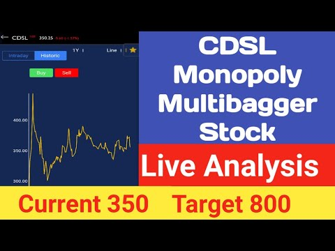 CDSL Multibagger Stock 2018, Live Analysis, Charts, Recommendations