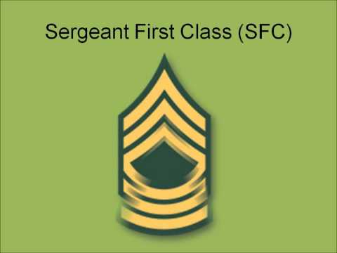 U.S. Military Enlisted Rank Insignia - Army (Ep.1)