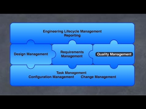 IBM Rational Quality Manager Preview