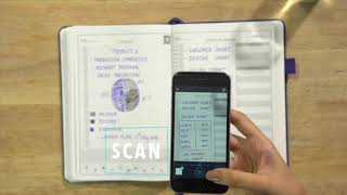 Scan, Edit, Store & Share with CamScanner App